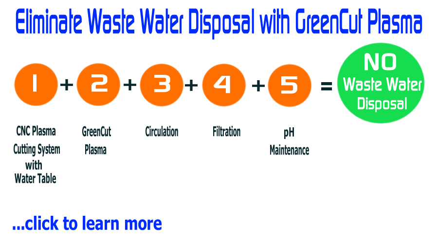 GreenCut Plasma Eliminate Waste Water Disposal 900x500